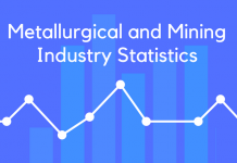 Metallurgical and Mining Industry Statistics