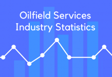 Oilfield Services Industry Statistics