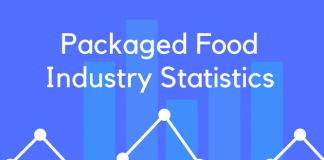 Packaged Food Industry Statistics