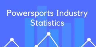 Powersports Industry Statistics