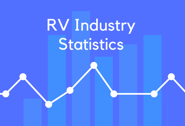 35 RV Industry Statistics, Trends & Analysis - BrandonGaille com