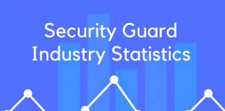 Security Guard Industry Statistics