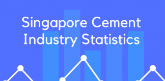 Singapore Cement Industry Statistics