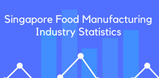 Singapore Food Manufacturing Industry Statistics