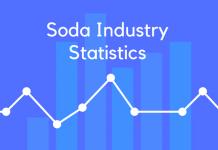 Soda Industry Statistics
