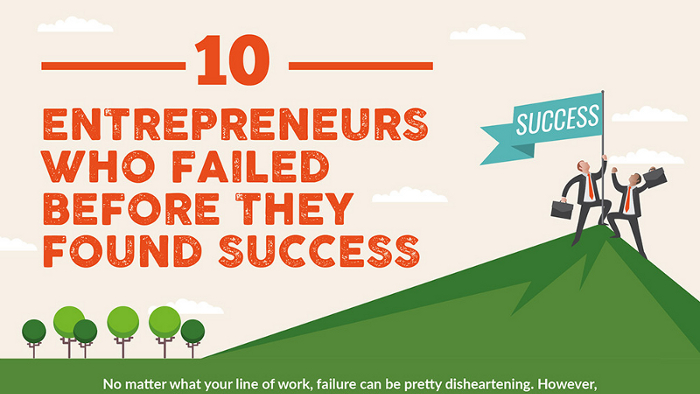 10 Failure Stories of Successful People