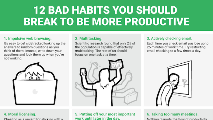 12 Bad Habits that Destroy Productivity