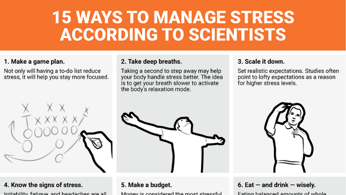 15 Proven Tips to Stop Stressing
