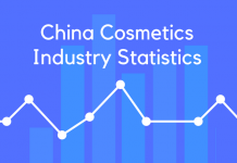 China Cosmetics Industry Statistics