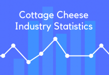 Cottage Cheese Industry Statistics