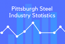 Pittsburgh Steel Industry Statistics