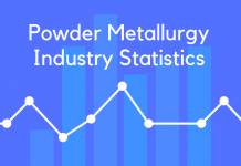 Powder Metallurgy Industry Statistics