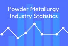 Powder Metallurgy Industry Statistics