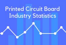 Printed Circuit Board Industry Statistics