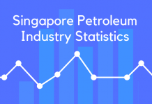 Singapore Petroleum Industry Statistics