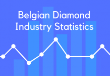 Belgian Diamond Industry Statistics