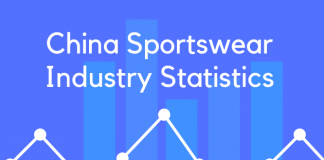 China Sportswear Industry Statistics