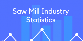 Saw Mill Industry Statistics