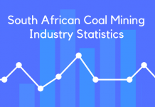 South African Coal Mining Industry Statistics