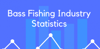 Bass Fishing Industry Statistics