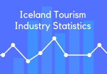Iceland Tourism Industry Statistics