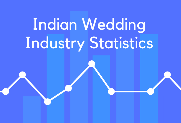 17 Indian Wedding Industry Statistics and Trends