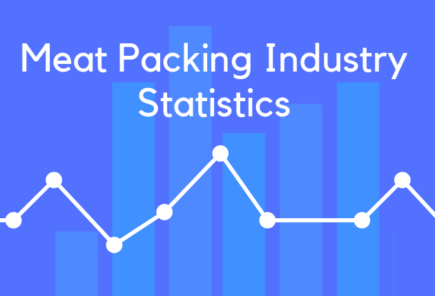 50 Meat Packing Industry Statistics, Trends & Analysis