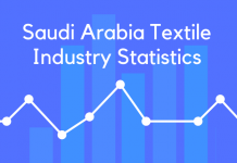 Saudi Arabia Textile Industry Statistics