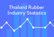 Thailand Rubber Industry Statistics
