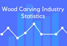 Wood Carving Industry Statistics