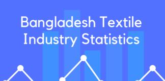Bangladesh Textile Industry Statistics