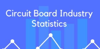 Circuit Board Industry Statistics