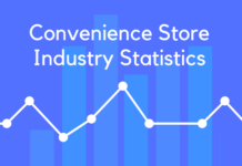 Convenience Store Industry Statistics