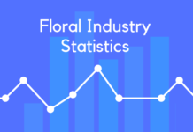 Floral Industry Statistics