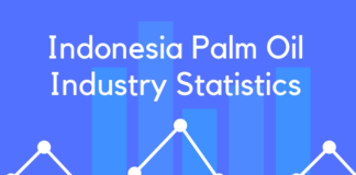 Indonesia Palm Oil Industry Statistics