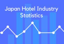 Japan Hotel Industry Statistics