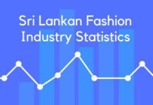 Sri Lankan Fashion Industry Statistics