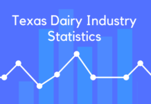 Texas Dairy Industry Statistics